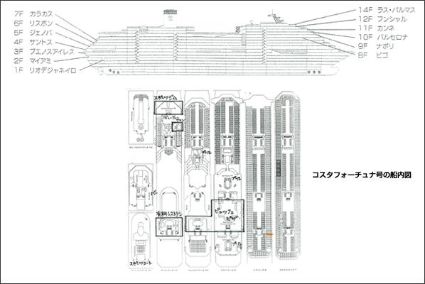 コスタフォーチュナ号の船内地図
